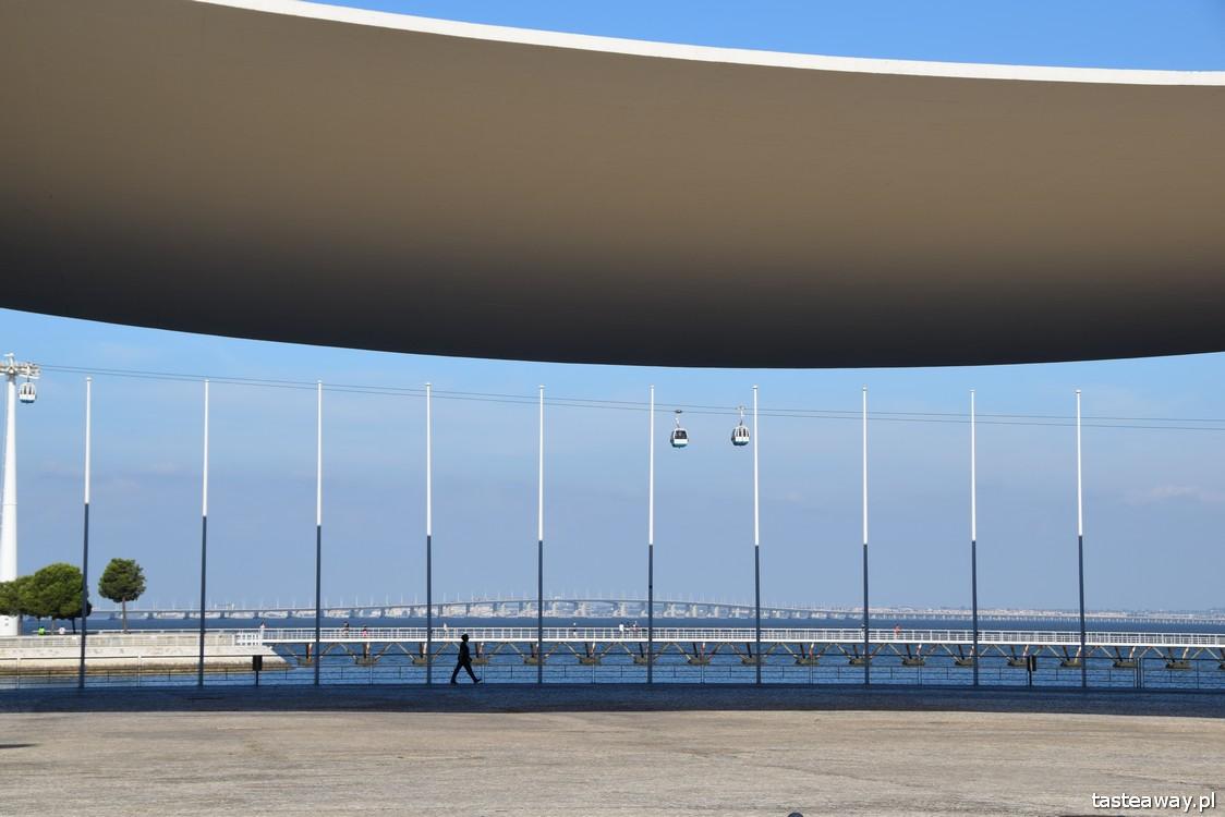 co zobaczyć w Lizbonie, Lizbona, cable car, Expo