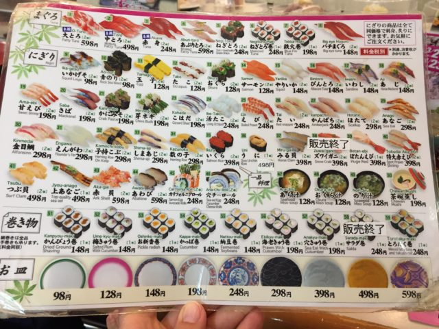 ile kosztuje Japonia, podróż do Japonii, ile kosztuje sushi w Japonii